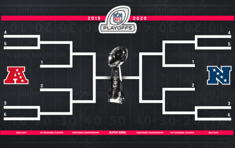 Updated 2019 Playoff Predictions