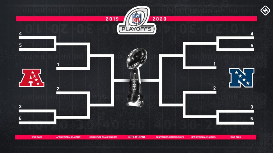 Updated 2019 Playoff Predictions Patriot Press