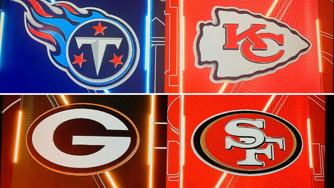 NFL Conference Championships Predictions (2020)