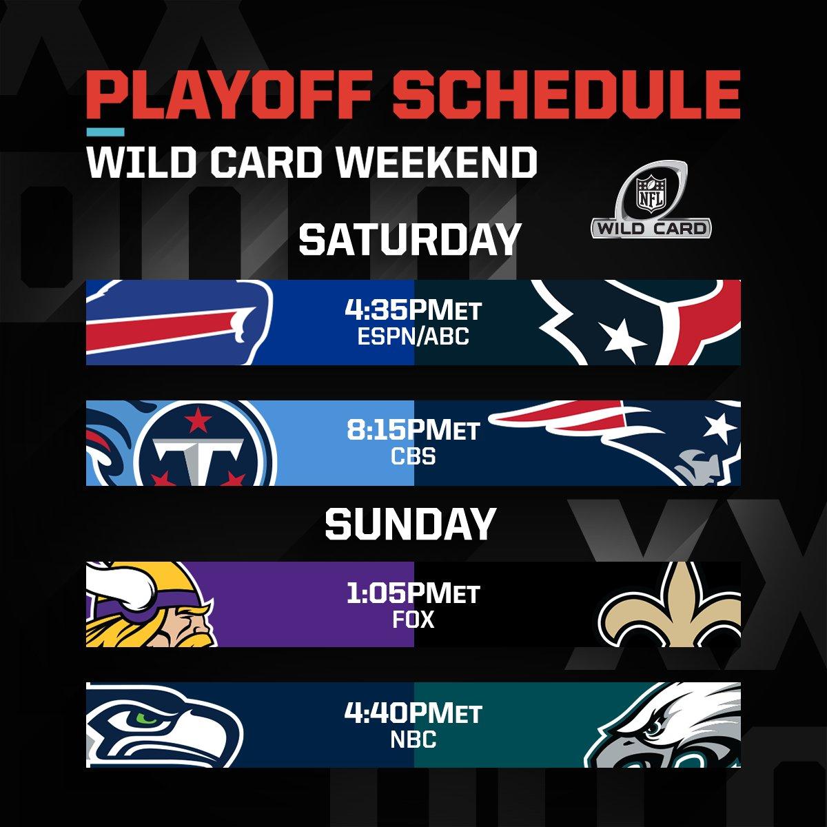 Nfl Wild Card Round Predictions 2019 Patriot Press