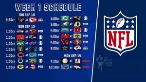 NFL Week One Predictions (2020-21)