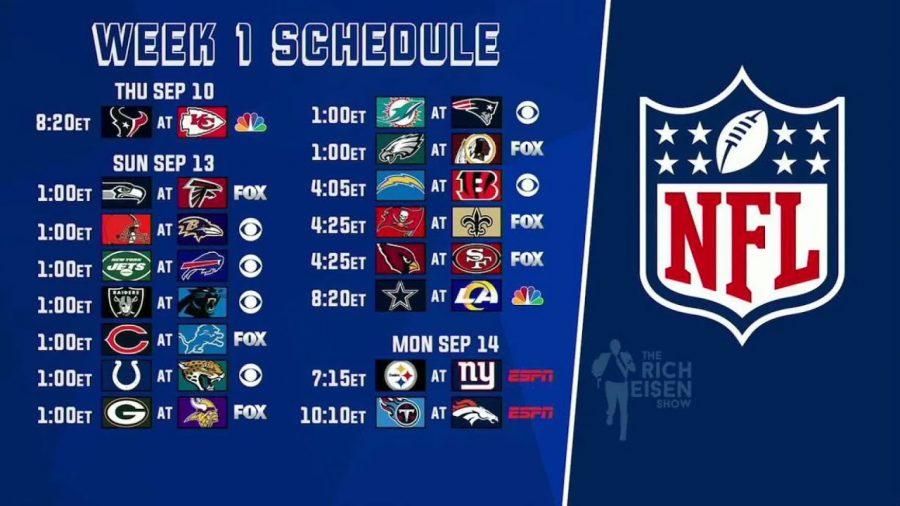 NFL Week One Predictions (2020-21)